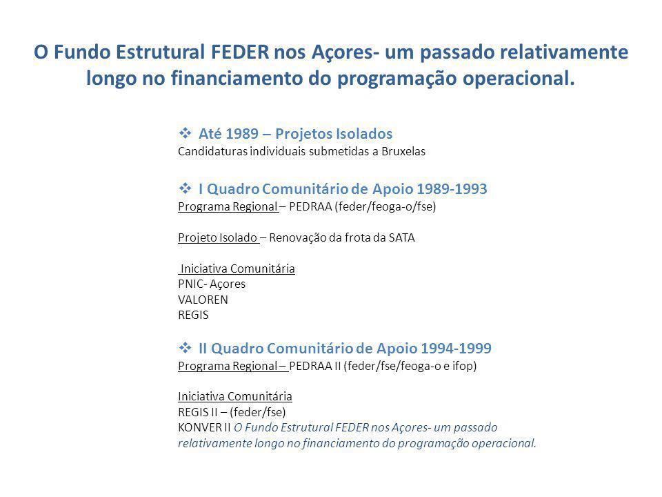 O Fundo Estrutural FEDER nos Açores- um passado relativamente longo no financiamento do programação operacional.