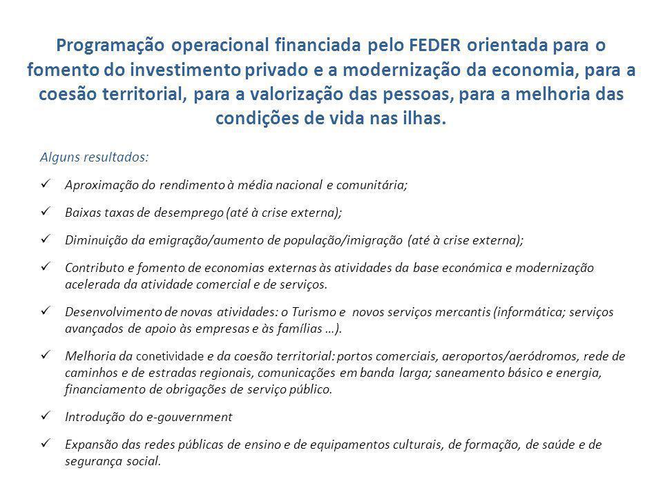 Programação operacional financiada pelo FEDER orientada para o fomento do investimento privado e a modernização da economia, para a coesão territorial, para a valorização das pessoas, para a melhoria das condições de vida nas ilhas.