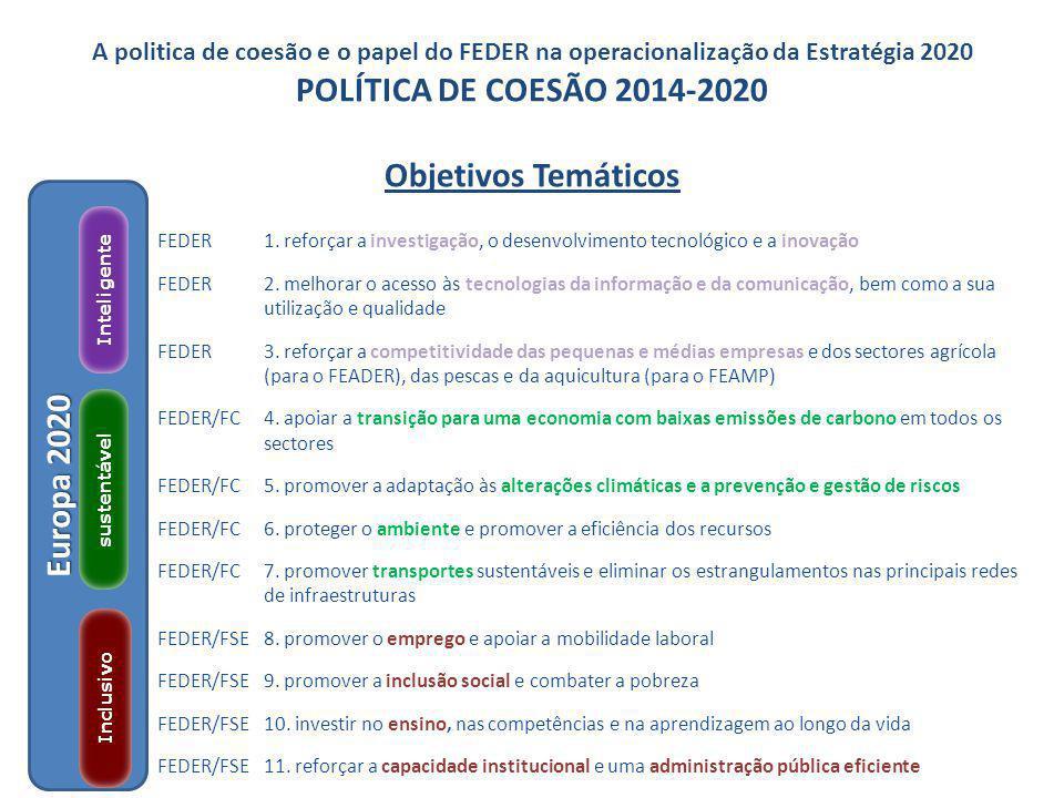 POLÍTICA DE COESÃO 2014-2020 Objetivos Temáticos Europa 2020