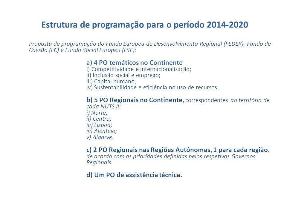 Estrutura de programação para o período 2014-2020