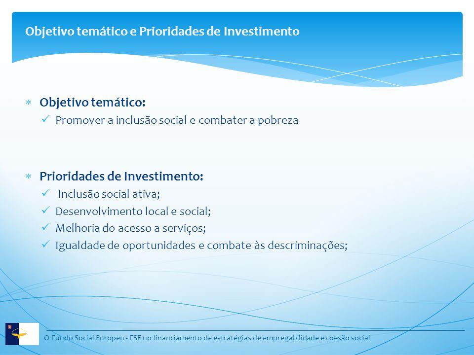 Objetivo temático e Prioridades de Investimento