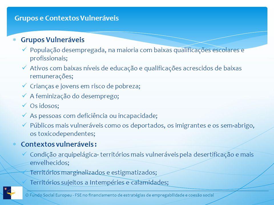 Grupos e Contextos Vulneráveis