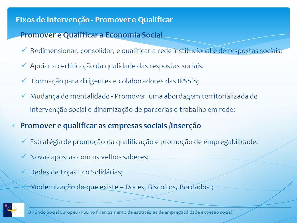 Eixos de Intervenção - Promover e Qualificar