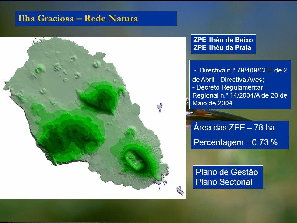 Ilha Graciosa – Rede Natura