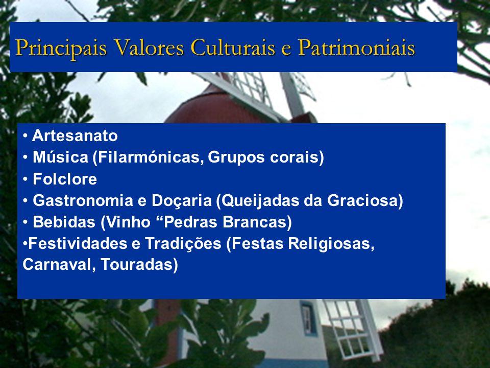 Principais Valores Culturais e Patrimoniais