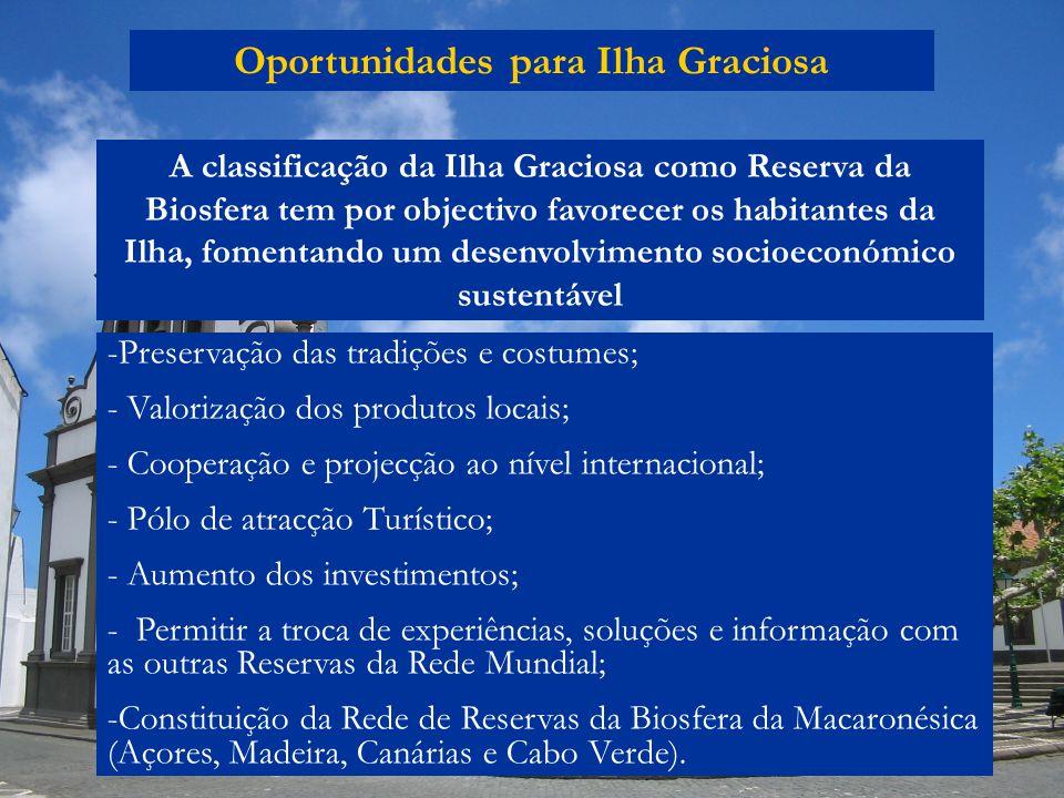 Oportunidades para Ilha Graciosa