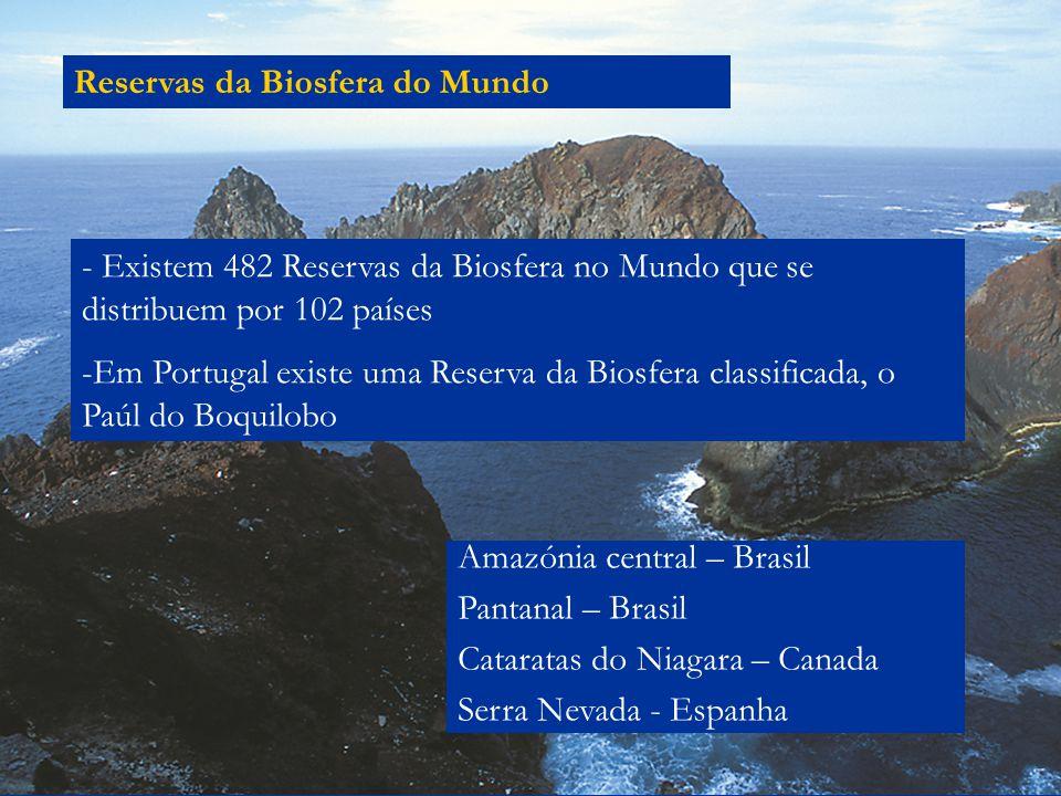 Reservas da Biosfera do Mundo