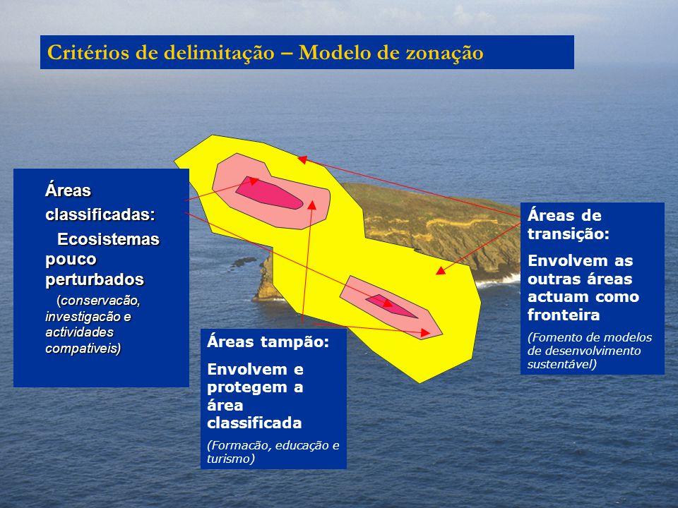 Áreas classificadas: Critérios de delimitação – Modelo de zonação