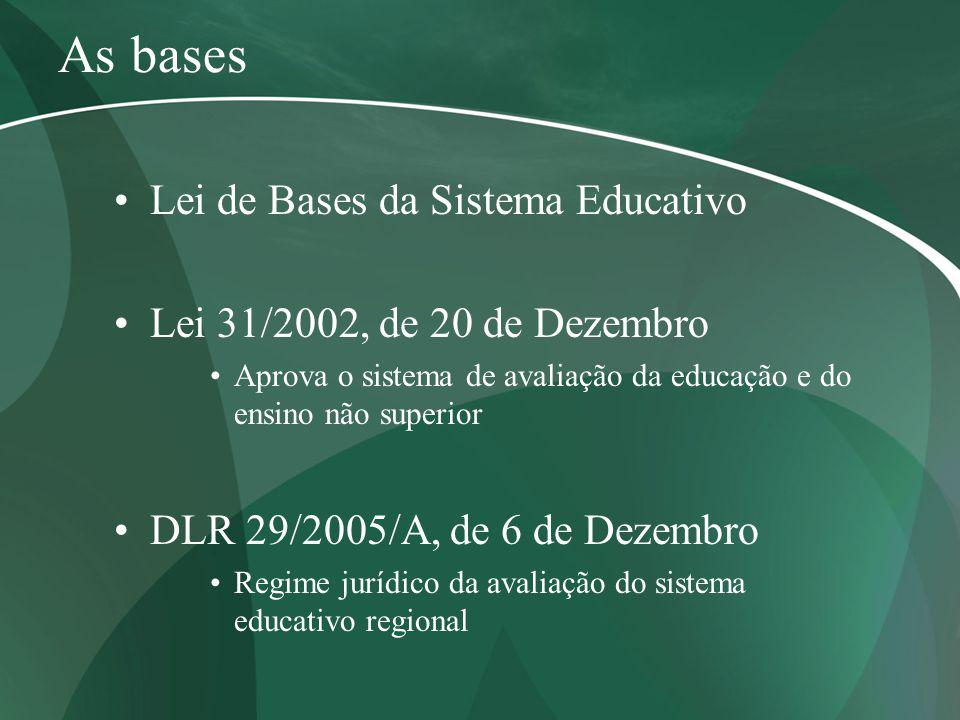 As bases Lei de Bases da Sistema Educativo