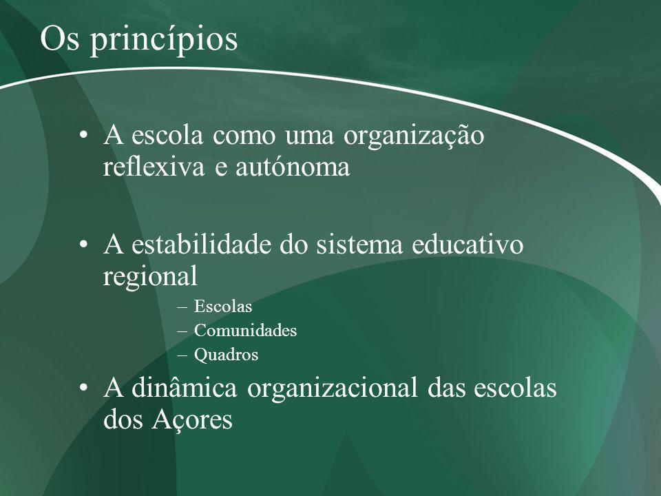 Os princípios A escola como uma organização reflexiva e autónoma