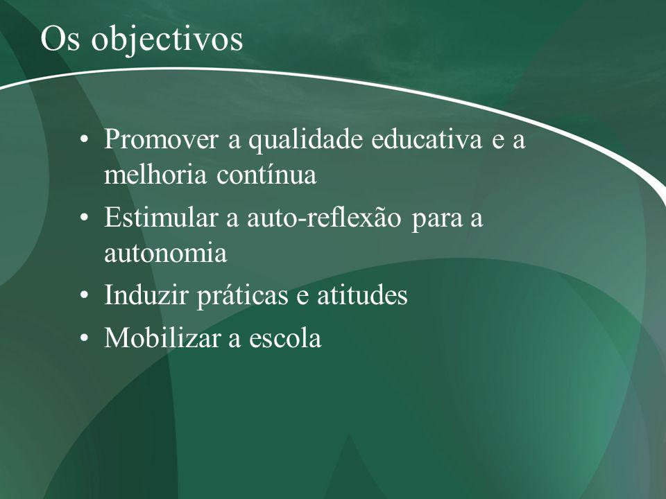 Os objectivos Promover a qualidade educativa e a melhoria contínua