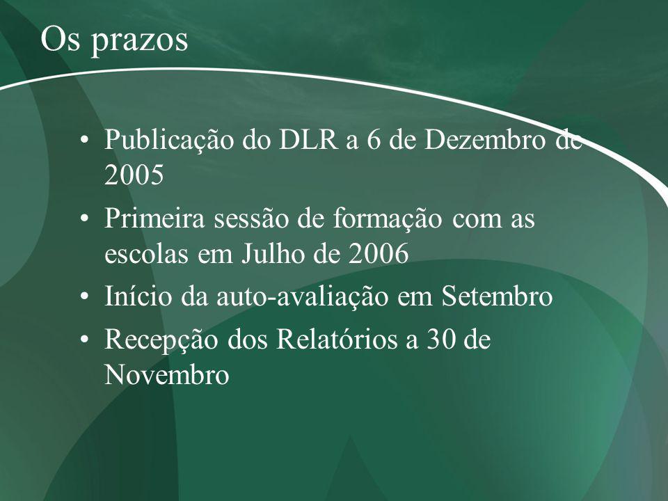 Os prazos Publicação do DLR a 6 de Dezembro de 2005