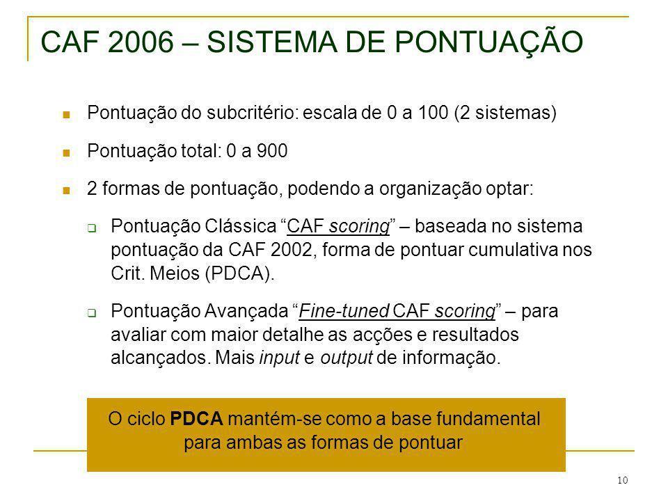 CAF 2006 – SISTEMA DE PONTUAÇÃO