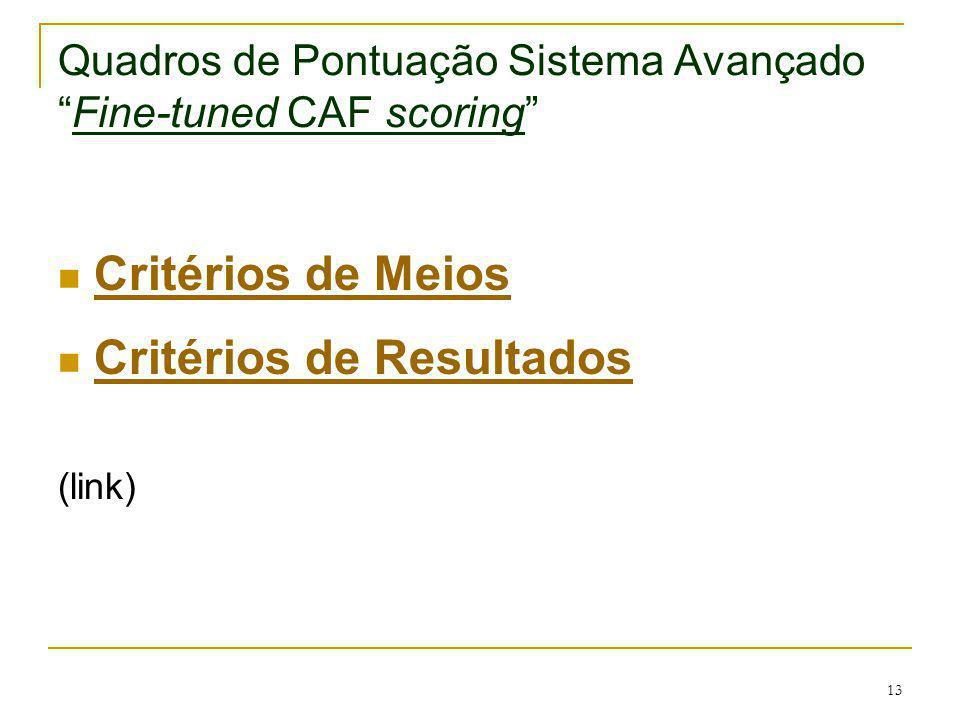 Quadros de Pontuação Sistema Avançado Fine-tuned CAF scoring
