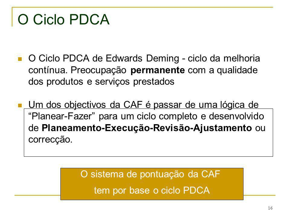 O Ciclo PDCA O Ciclo PDCA de Edwards Deming - ciclo da melhoria contínua. Preocupação permanente com a qualidade dos produtos e serviços prestados.