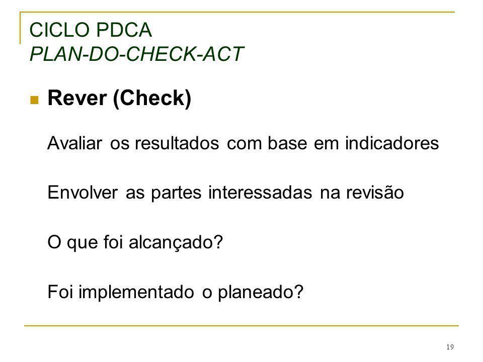 CICLO PDCA PLAN-DO-CHECK-ACT