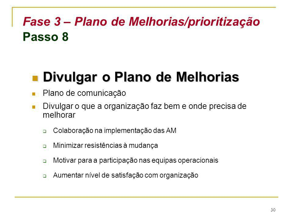 Fase 3 – Plano de Melhorias/prioritização Passo 8