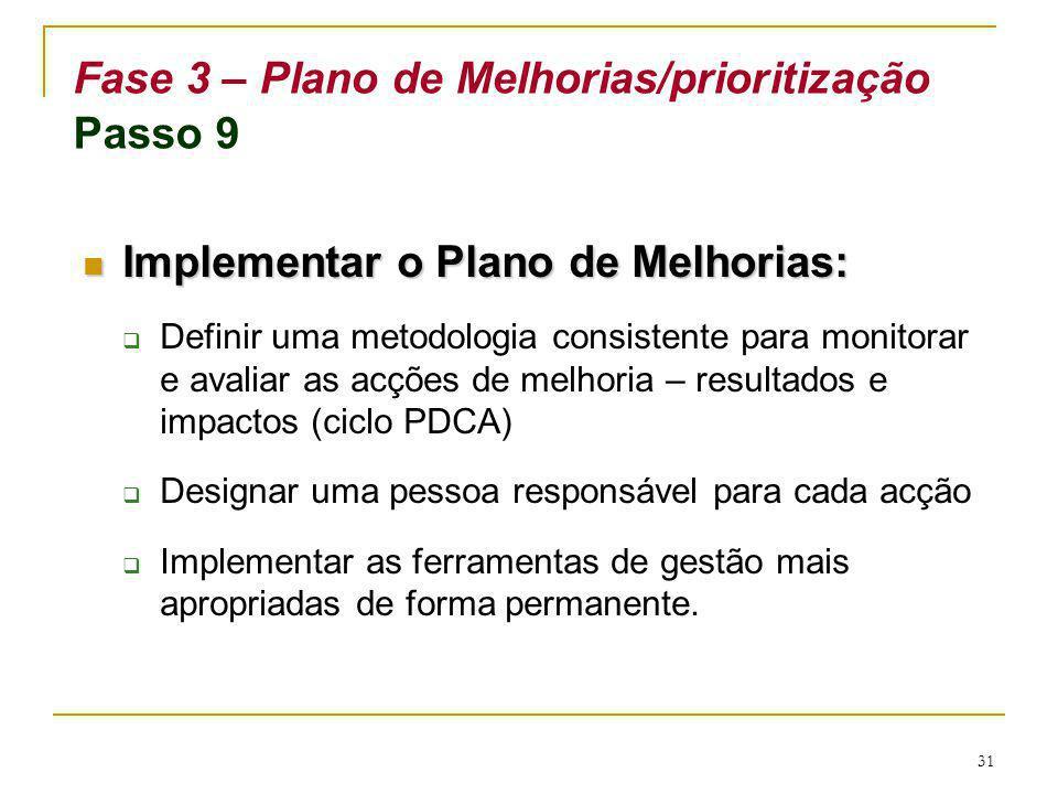 Fase 3 – Plano de Melhorias/prioritização Passo 9