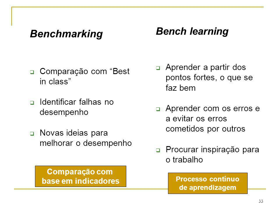 Benchmarking Bench learning