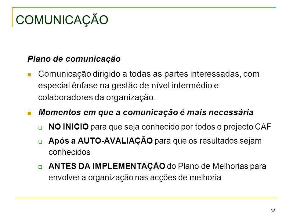 COMUNICAÇÃO Plano de comunicação