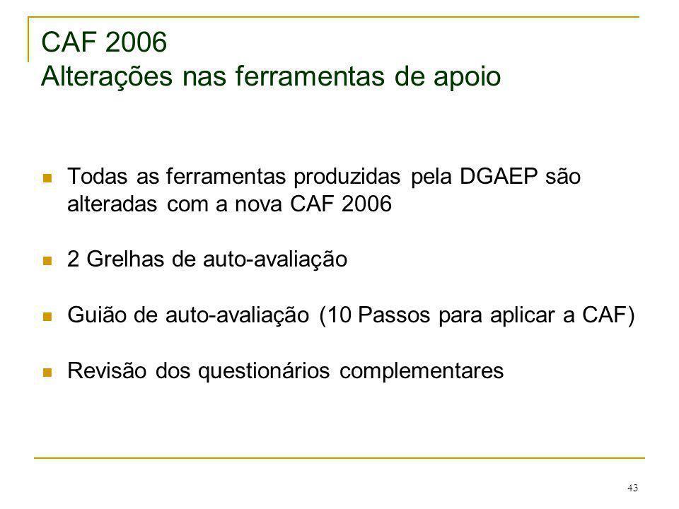 CAF 2006 Alterações nas ferramentas de apoio