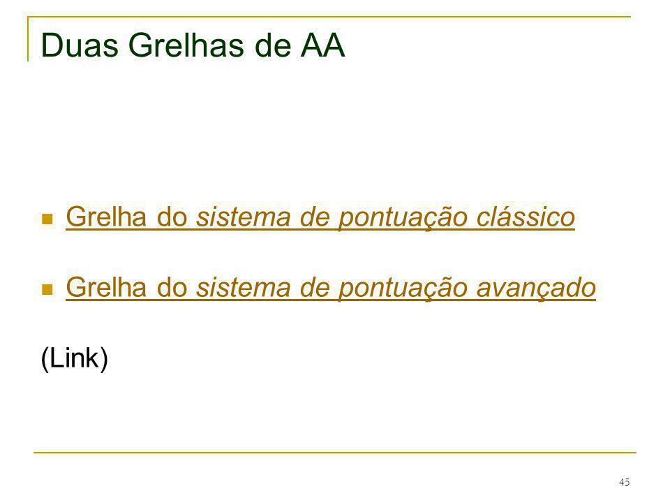 Duas Grelhas de AA Grelha do sistema de pontuação clássico