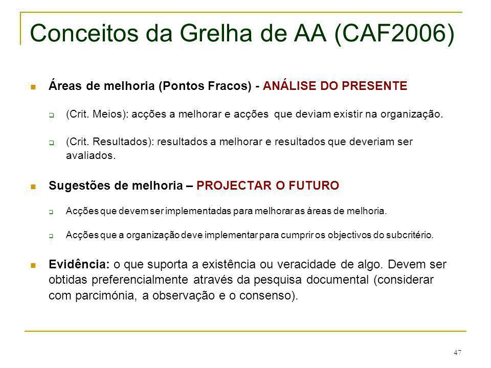 Conceitos da Grelha de AA (CAF2006)
