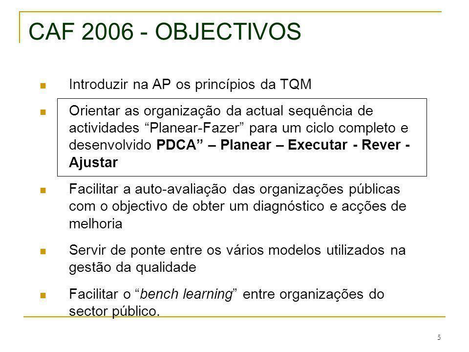 CAF 2006 - OBJECTIVOS Introduzir na AP os princípios da TQM