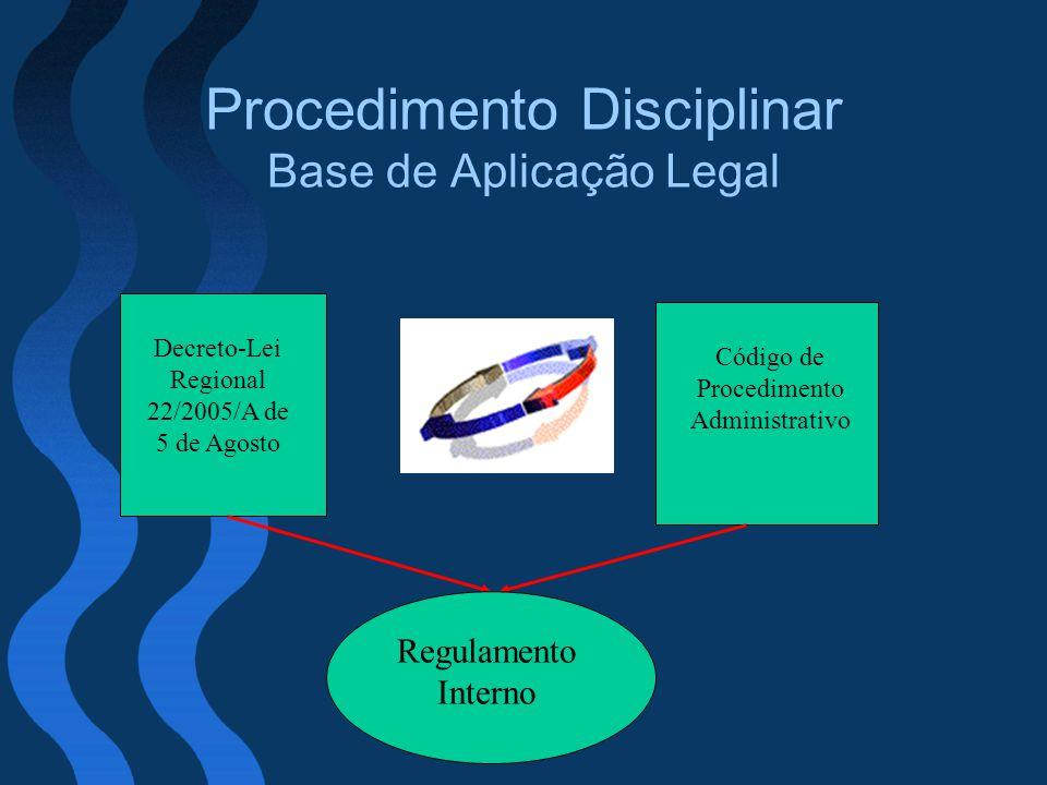 Procedimento Disciplinar Base de Aplicação Legal