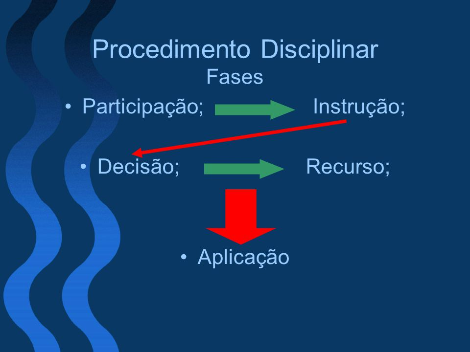 Procedimento Disciplinar Fases