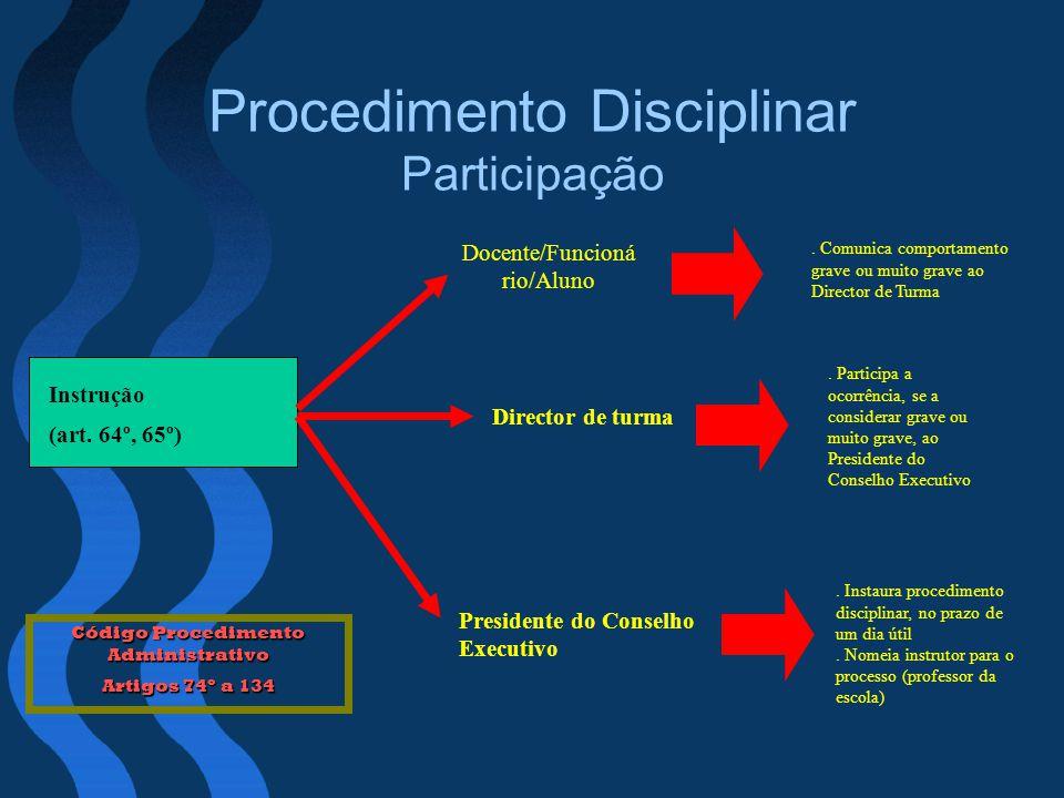 Procedimento Disciplinar Participação