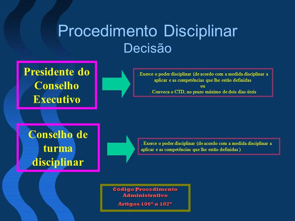 Procedimento Disciplinar Decisão
