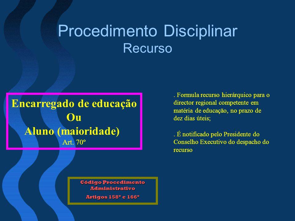 Procedimento Disciplinar Recurso
