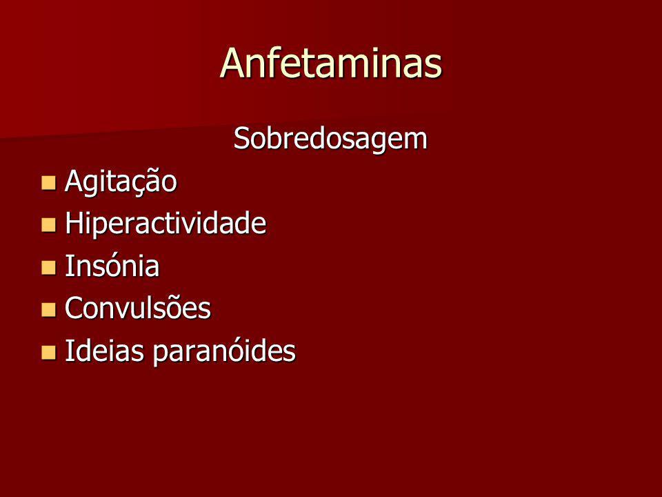 Anfetaminas Sobredosagem Agitação Hiperactividade Insónia Convulsões