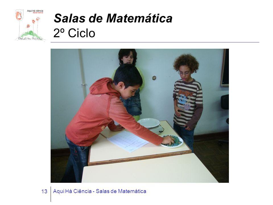 Salas de Matemática 2º Ciclo
