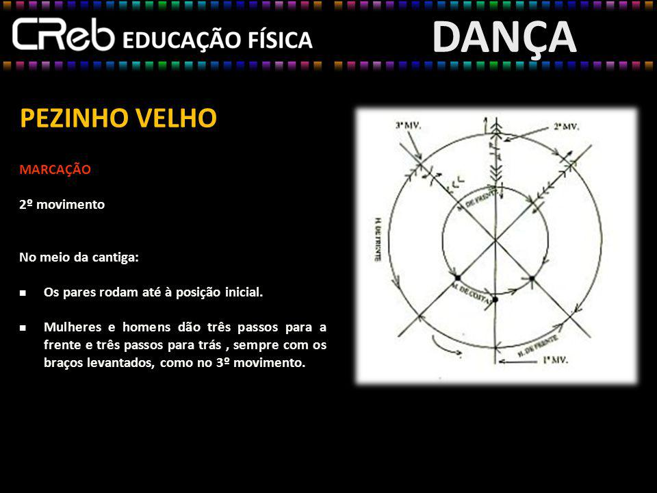 DANÇA PEZINHO VELHO MARCAÇÃO 2º movimento No meio da cantiga: