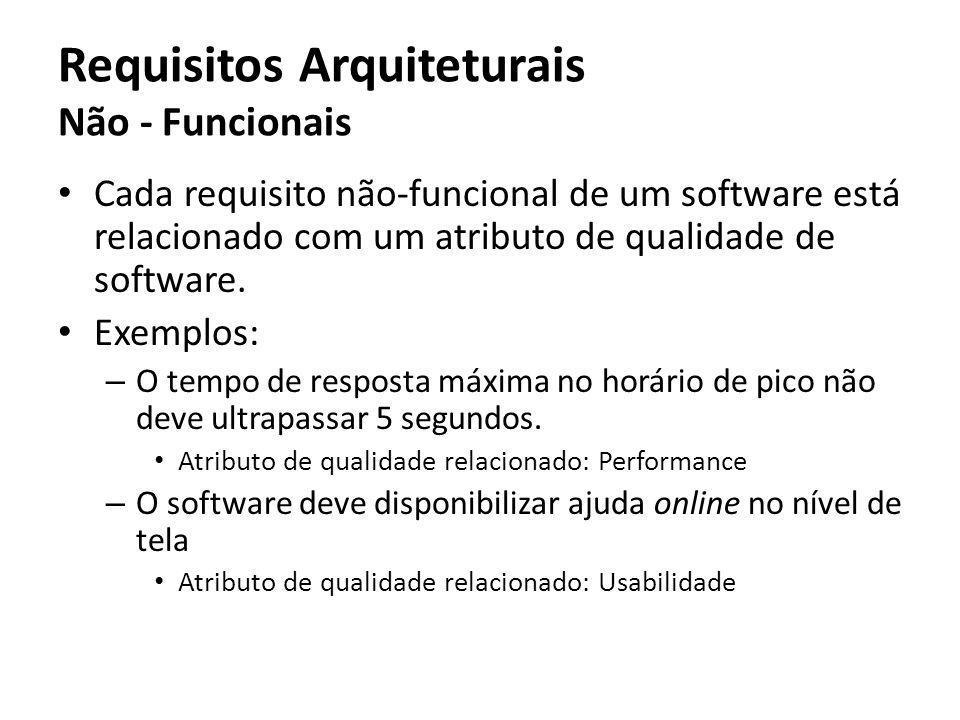Requisitos Arquiteturais Não - Funcionais