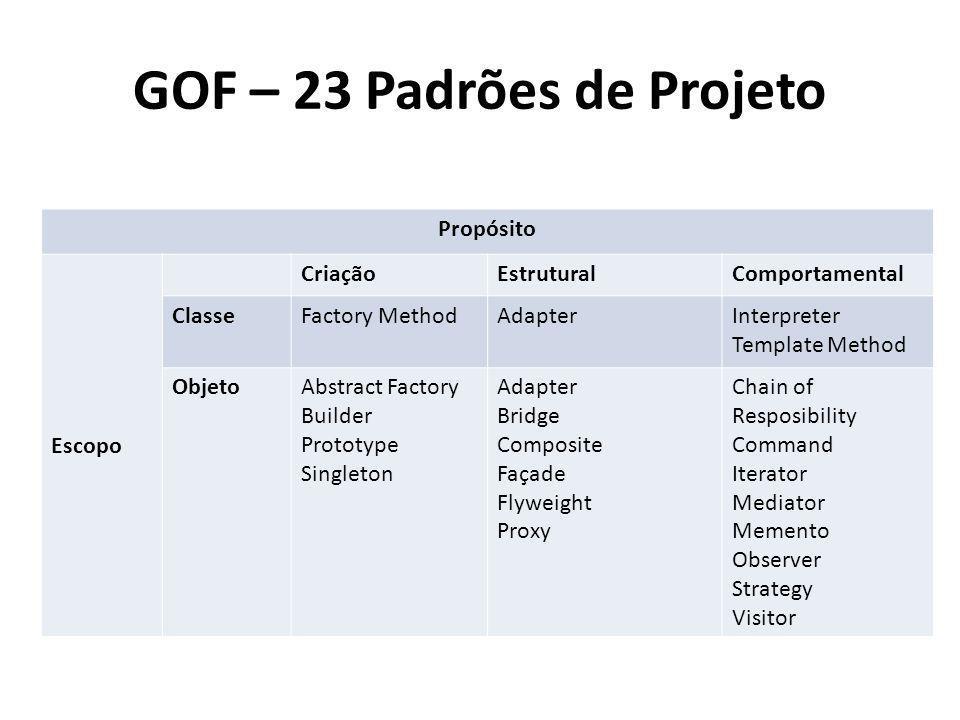 GOF – 23 Padrões de Projeto