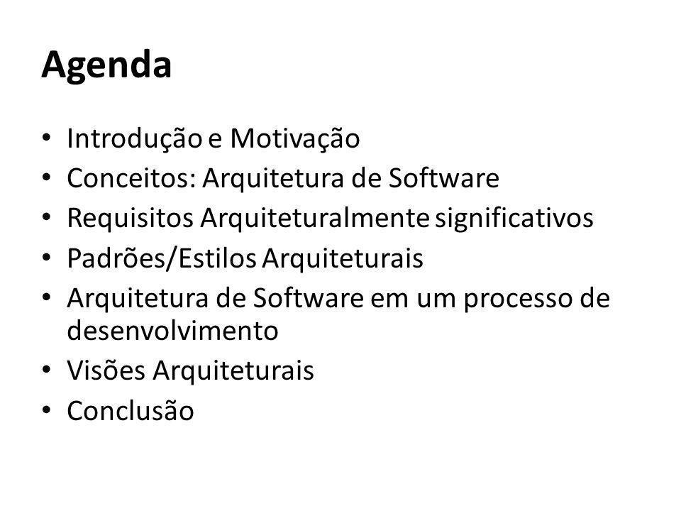 Agenda Introdução e Motivação Conceitos: Arquitetura de Software