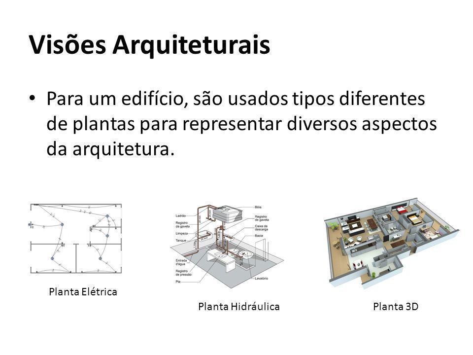 Visões Arquiteturais Para um edifício, são usados tipos diferentes de plantas para representar diversos aspectos da arquitetura.