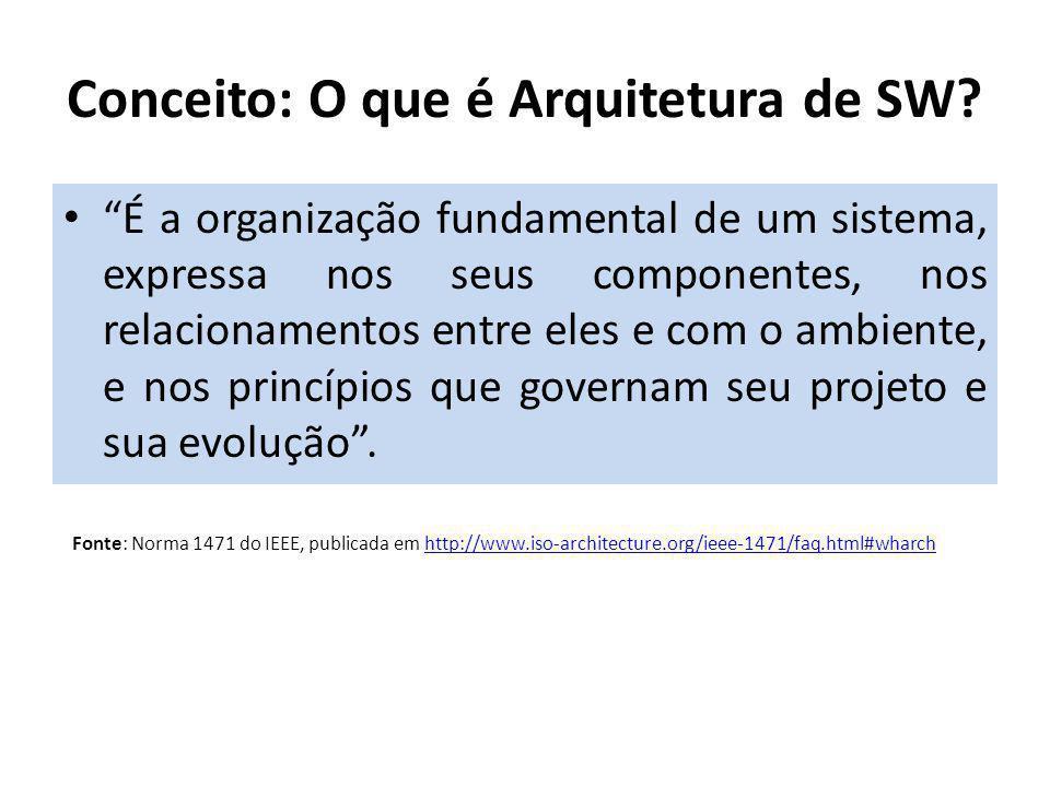 Conceito: O que é Arquitetura de SW