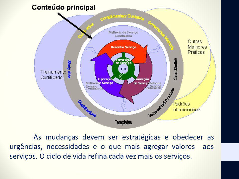 As mudanças devem ser estratégicas e obedecer as urgências, necessidades e o que mais agregar valores aos serviços.
