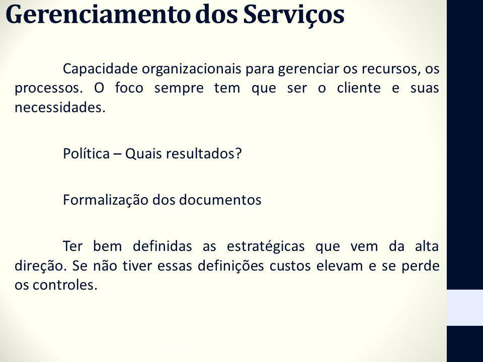 Gerenciamento dos Serviços