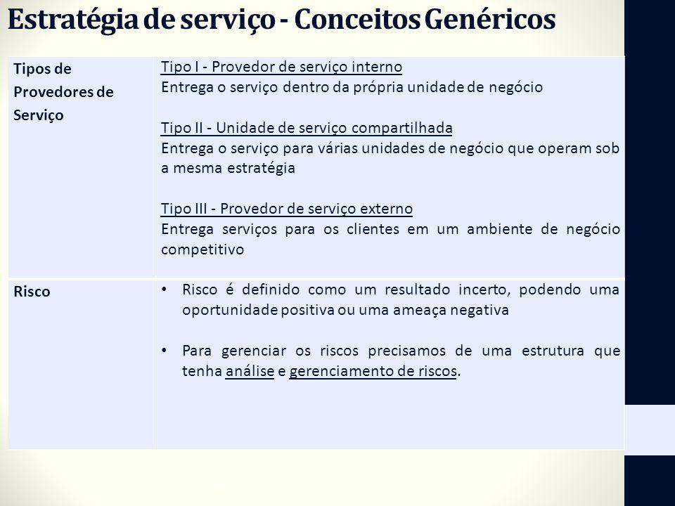 Estratégia de serviço - Conceitos Genéricos