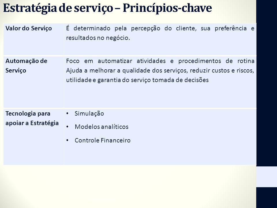 Estratégia de serviço – Princípios-chave