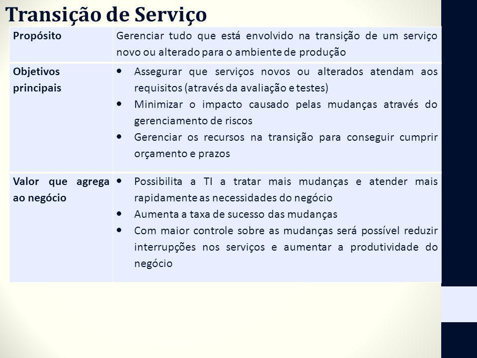 Transição de Serviço Propósito