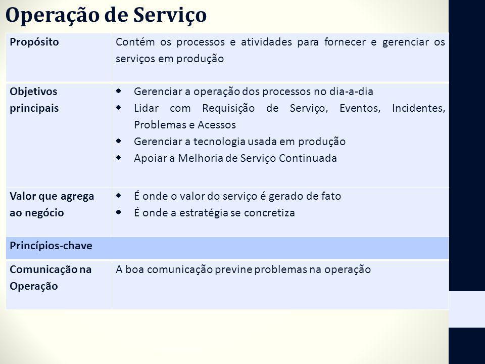 Operação de Serviço Propósito