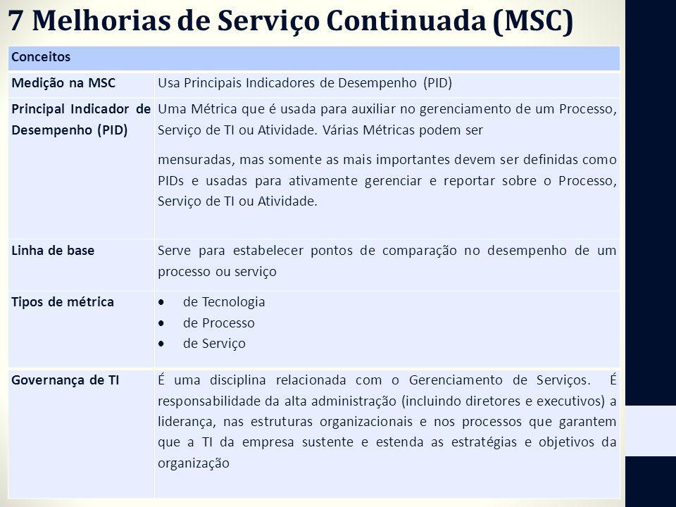 7 Melhorias de Serviço Continuada (MSC)