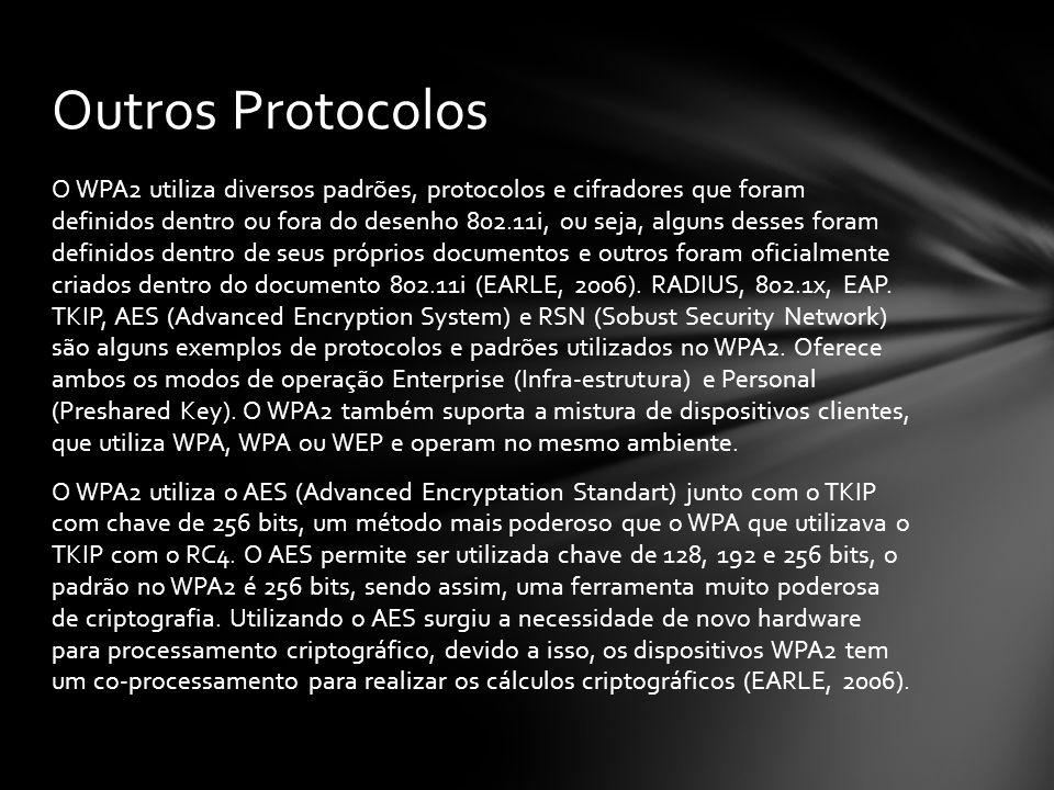 Outros Protocolos