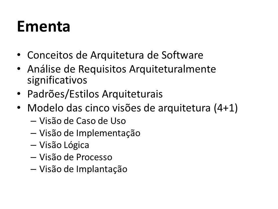 Ementa Conceitos de Arquitetura de Software